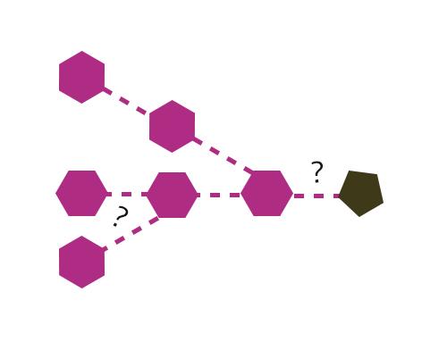 Monosaccharide composition and linkage analysis